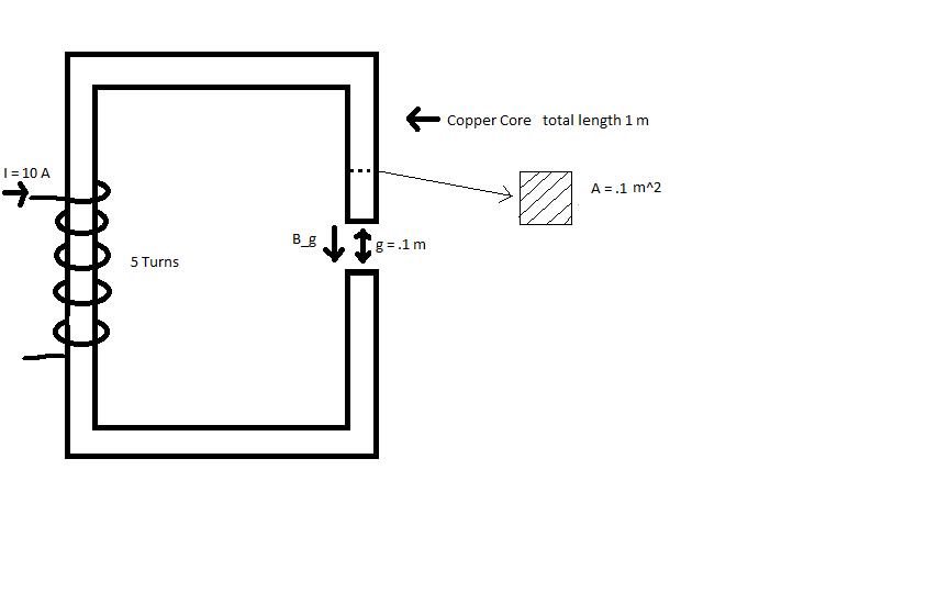 solve circuit problems